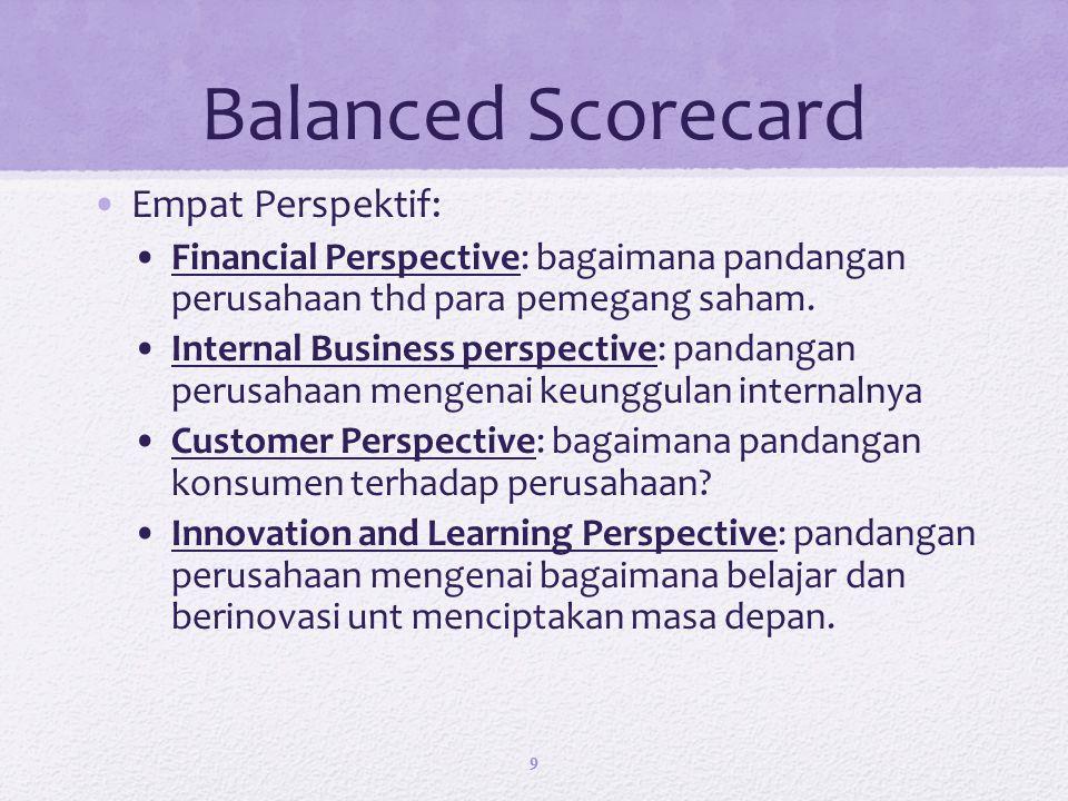 Balanced Scorecard Empat Perspektif: