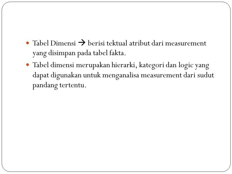 Tabel Dimensi  berisi tektual atribut dari measurement yang disimpan pada tabel fakta.
