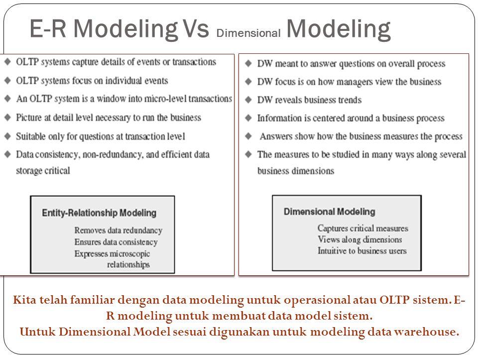 E-R Modeling Vs Dimensional Modeling