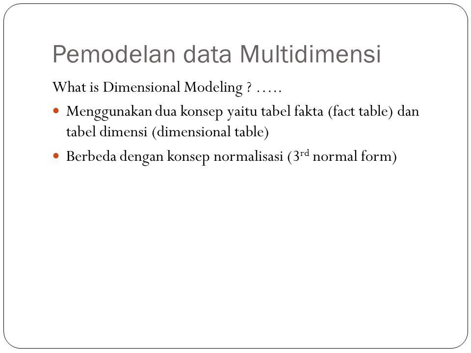 Pemodelan data Multidimensi