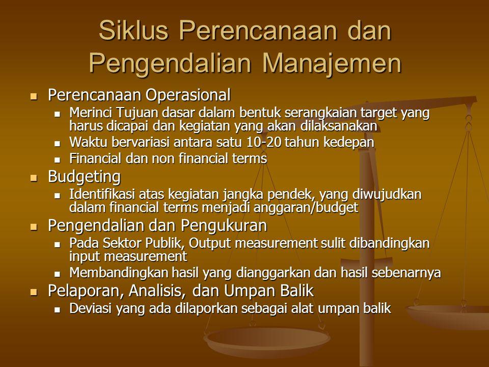 Siklus Perencanaan dan Pengendalian Manajemen