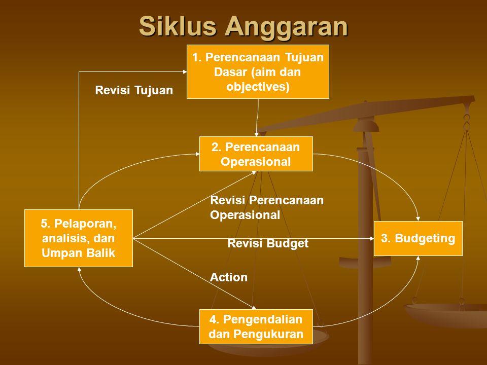Siklus Anggaran 1. Perencanaan Tujuan Dasar (aim dan objectives)