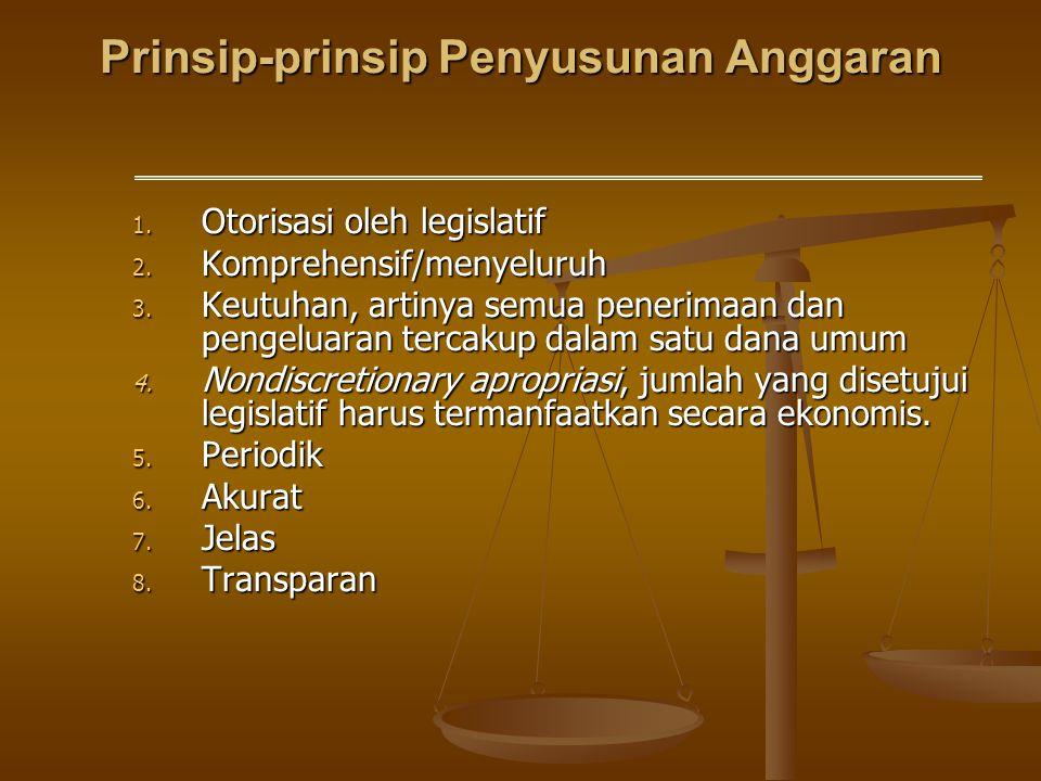 Prinsip-prinsip Penyusunan Anggaran
