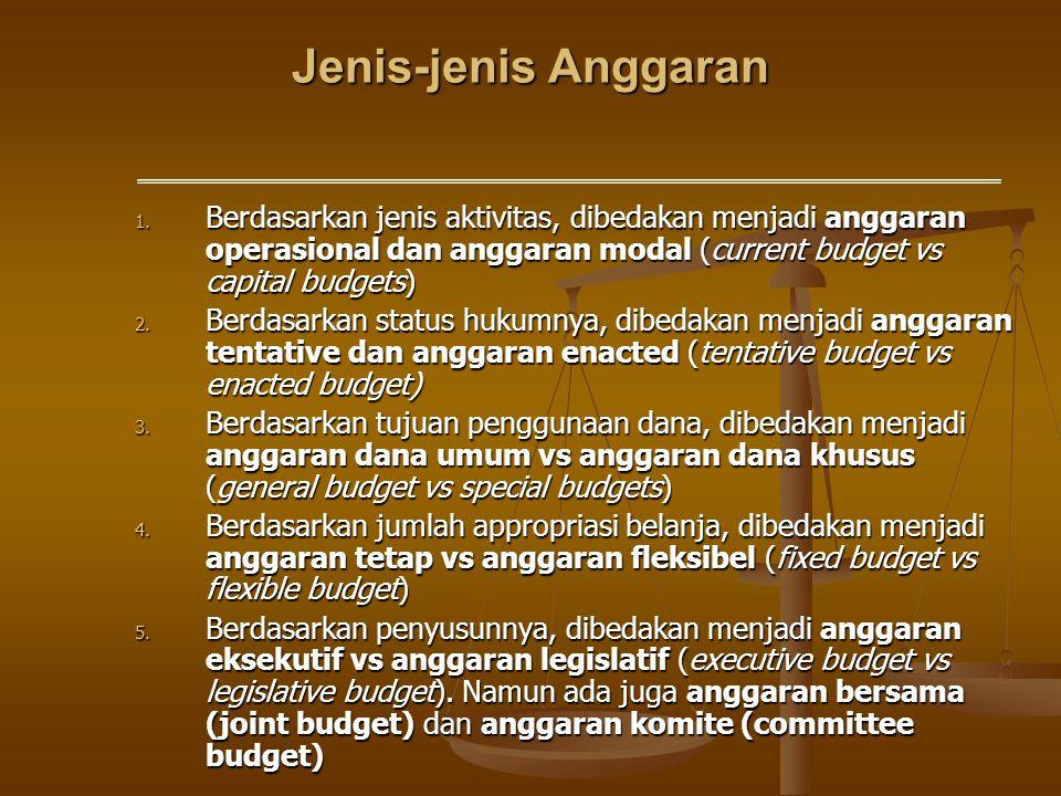Jenis-jenis Anggaran Berdasarkan jenis aktivitas, dibedakan menjadi anggaran operasional dan anggaran modal (current budget vs capital budgets)