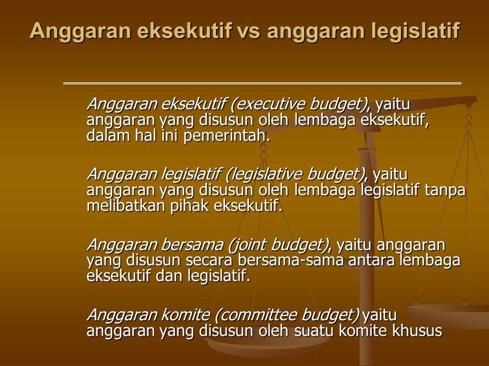 Anggaran eksekutif vs anggaran legislatif