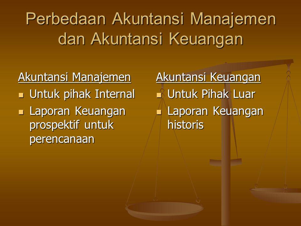 Perbedaan Akuntansi Manajemen dan Akuntansi Keuangan