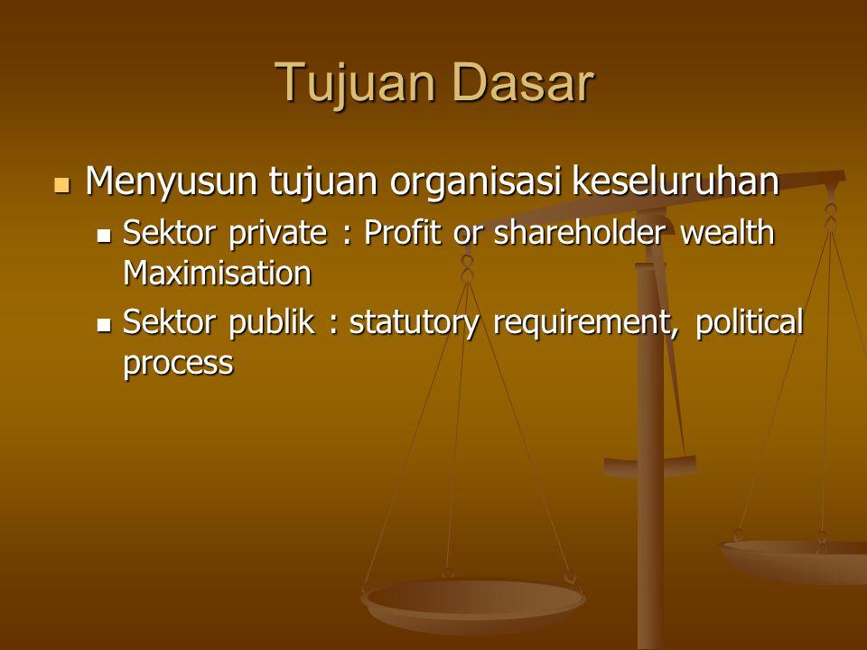 Tujuan Dasar Menyusun tujuan organisasi keseluruhan