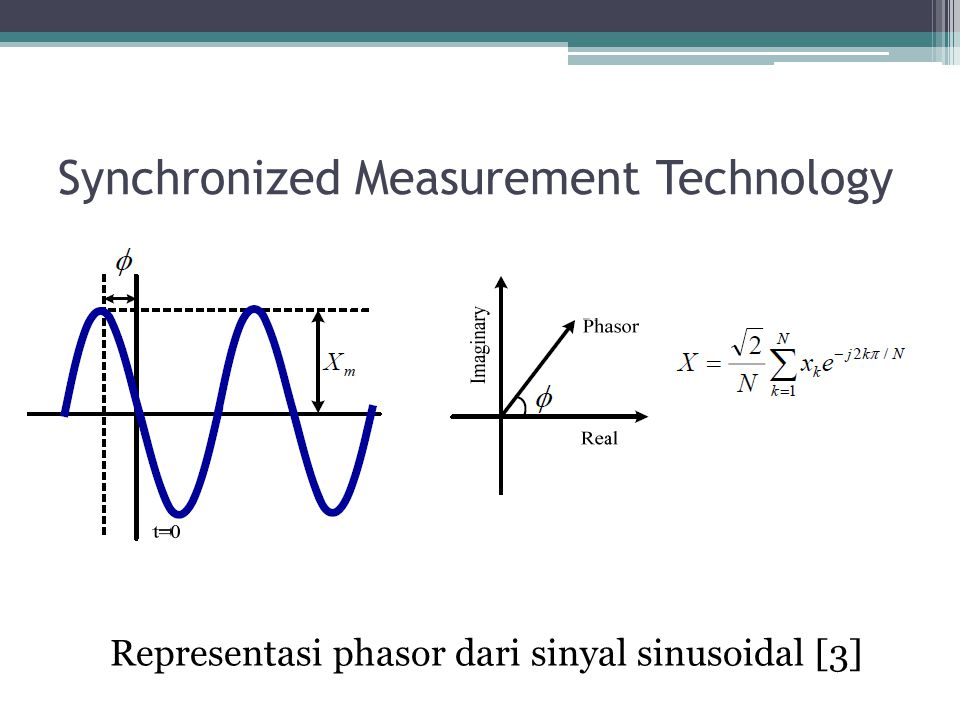 Synchronized Measurement Technology