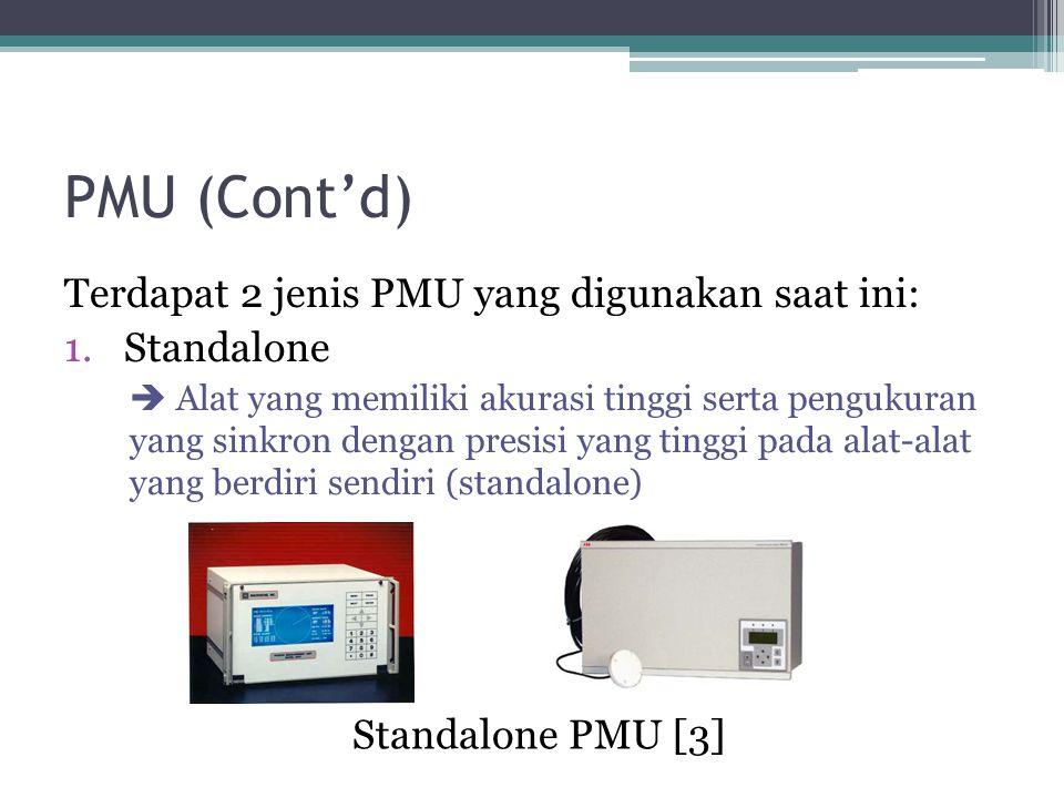 PMU (Cont'd) Terdapat 2 jenis PMU yang digunakan saat ini: Standalone