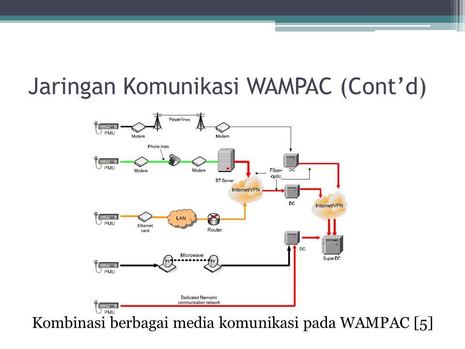 Jaringan Komunikasi WAMPAC (Cont'd)