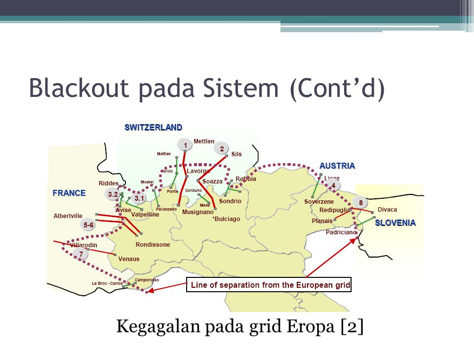 Blackout pada Sistem (Cont'd)