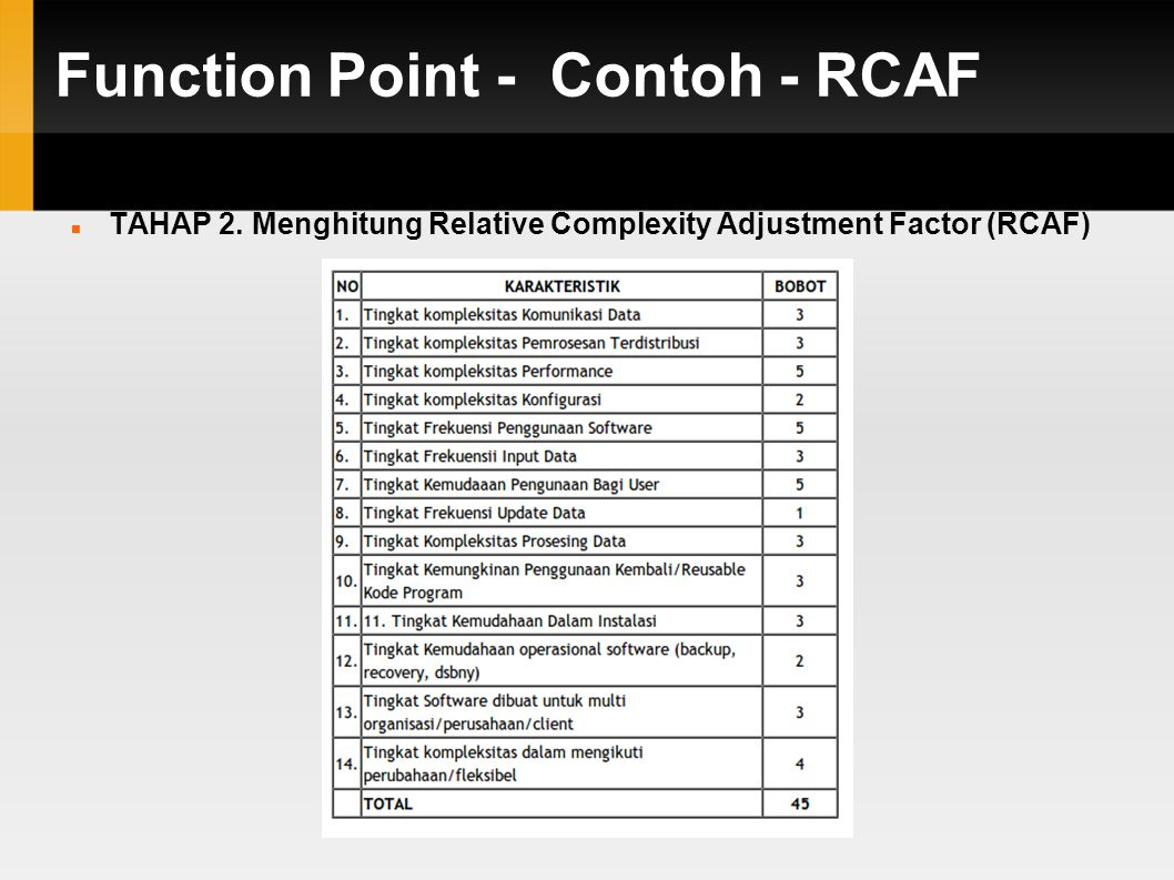 Function Point - Contoh - RCAF
