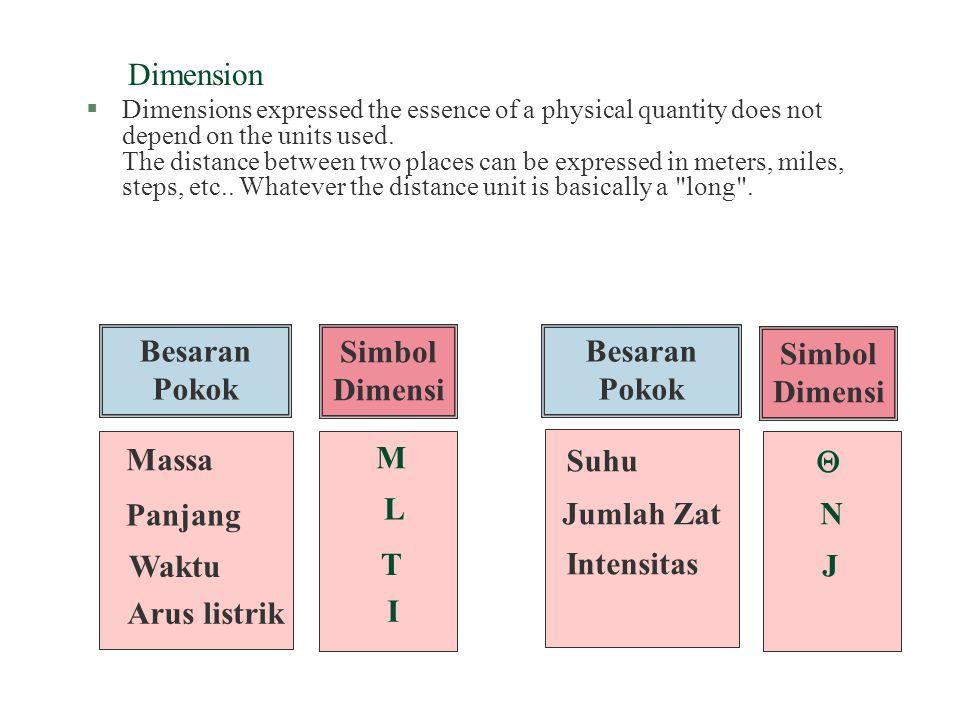 Besaran Pokok Simbol Dimensi Besaran Pokok Simbol Dimensi