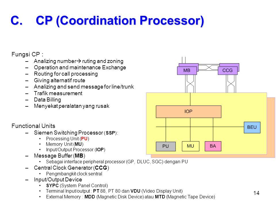 CP (Coordination Processor)