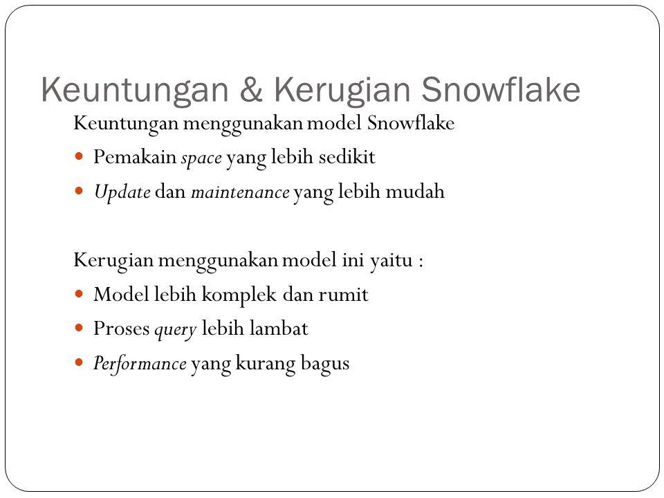 Keuntungan & Kerugian Snowflake
