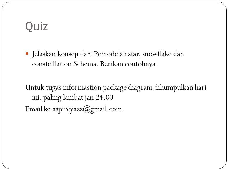 Quiz Jelaskan konsep dari Pemodelan star, snowflake dan constelllation Schema. Berikan contohnya.