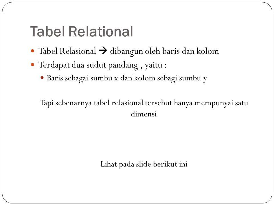 Tabel Relational Tabel Relasional  dibangun oleh baris dan kolom