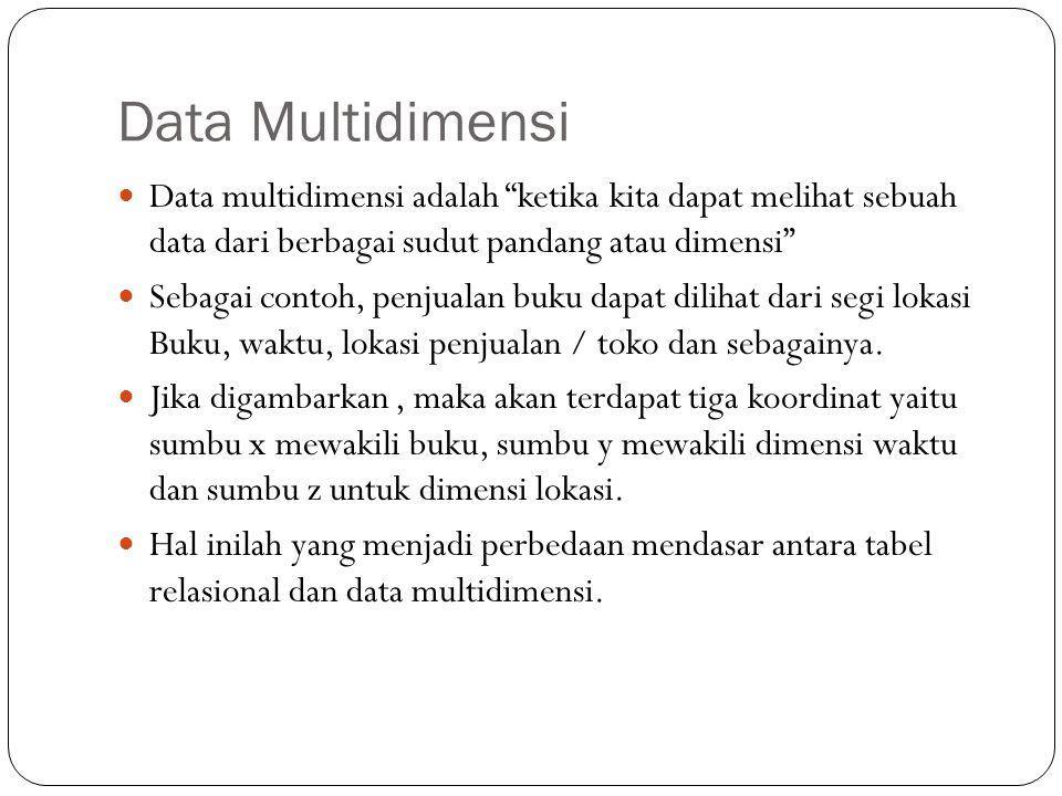 Data Multidimensi Data multidimensi adalah ketika kita dapat melihat sebuah data dari berbagai sudut pandang atau dimensi