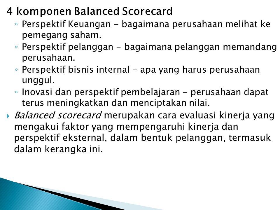 4 komponen Balanced Scorecard