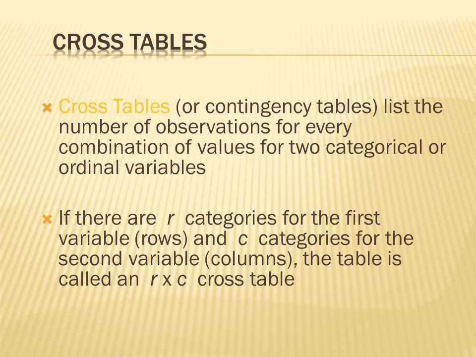 Cross Tables