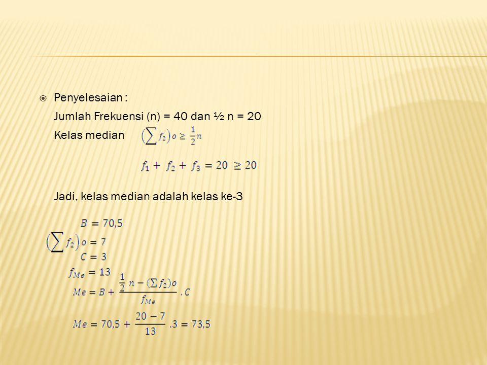 Penyelesaian : Jumlah Frekuensi (n) = 40 dan ½ n = 20.