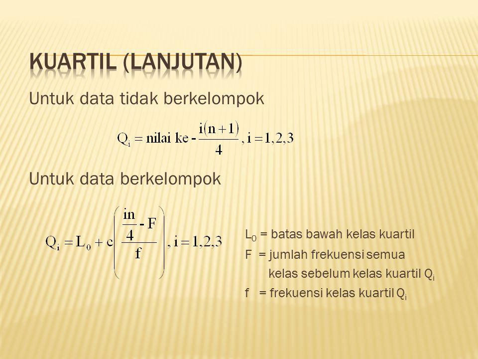 KUARTIL (lanjutan) Untuk data tidak berkelompok Untuk data berkelompok
