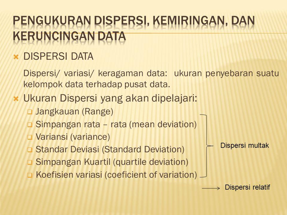 PENGUKURAN DISPERSI, KEMIRINGAN, DAN KERUNCINGAN DATA