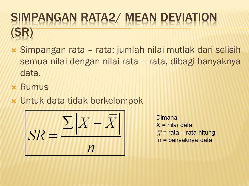 Simpangan Rata2/ Mean Deviation (SR)