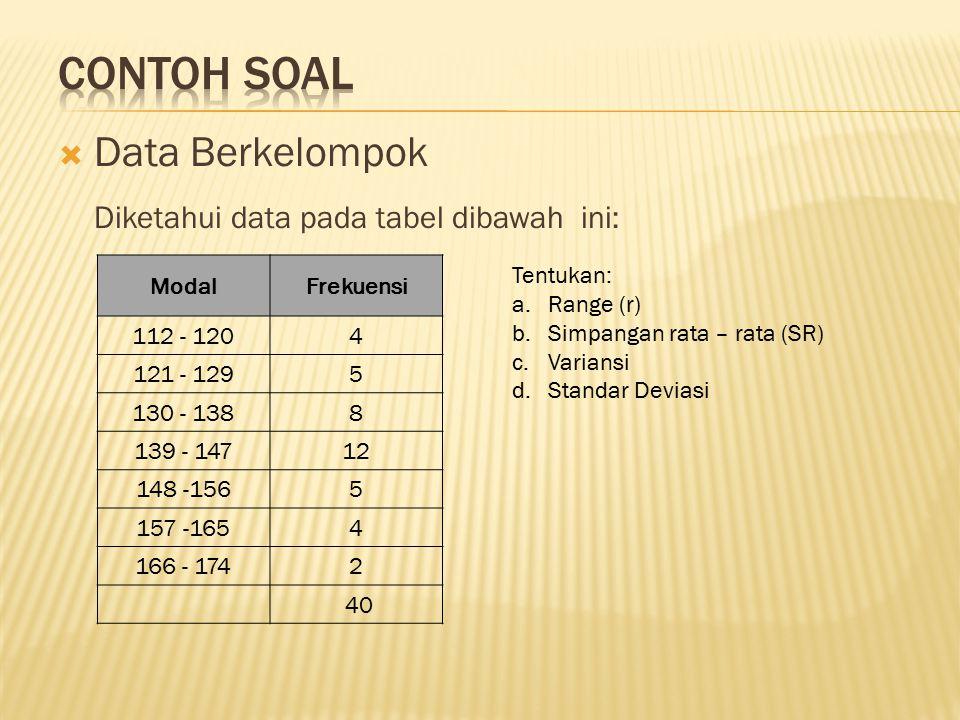 Contoh Soal Data Berkelompok Diketahui data pada tabel dibawah ini: