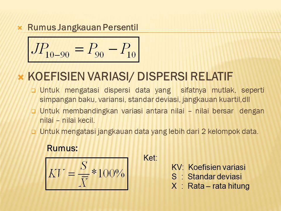 KOEFISIEN VARIASI/ DISPERSI RELATIF