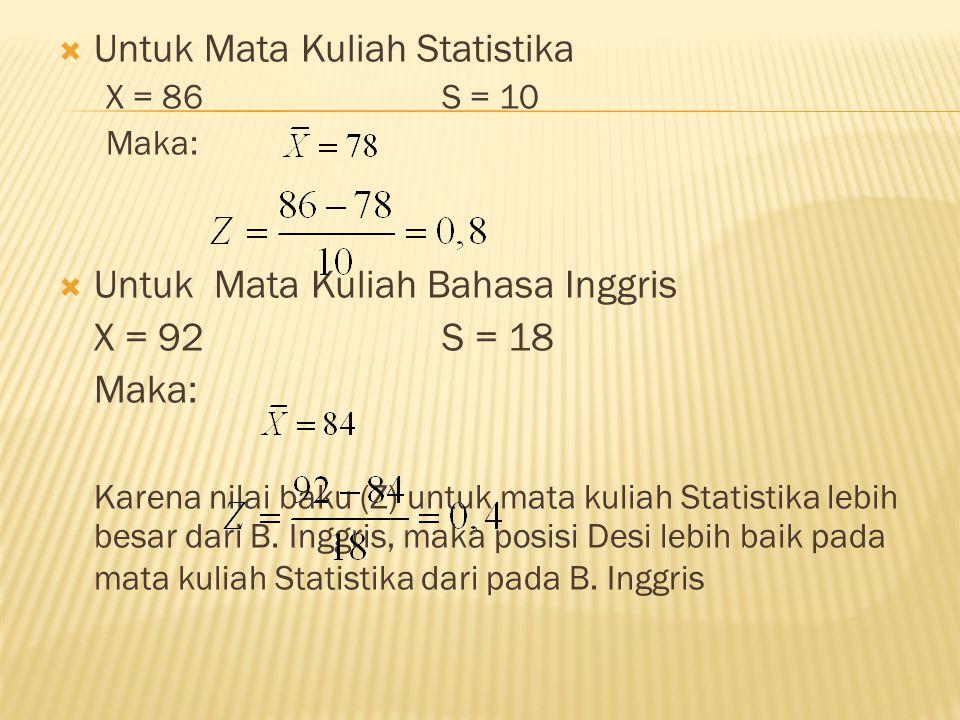 Untuk Mata Kuliah Statistika