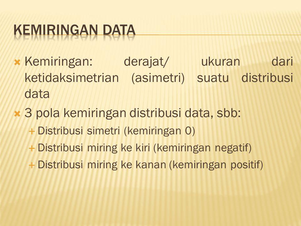 KEMIRINGAN DATA Kemiringan: derajat/ ukuran dari ketidaksimetrian (asimetri) suatu distribusi data.