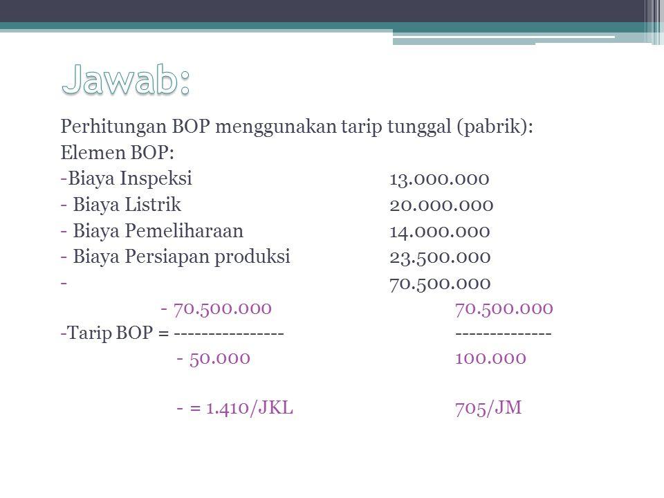 Jawab: Perhitungan BOP menggunakan tarip tunggal (pabrik): Elemen BOP: