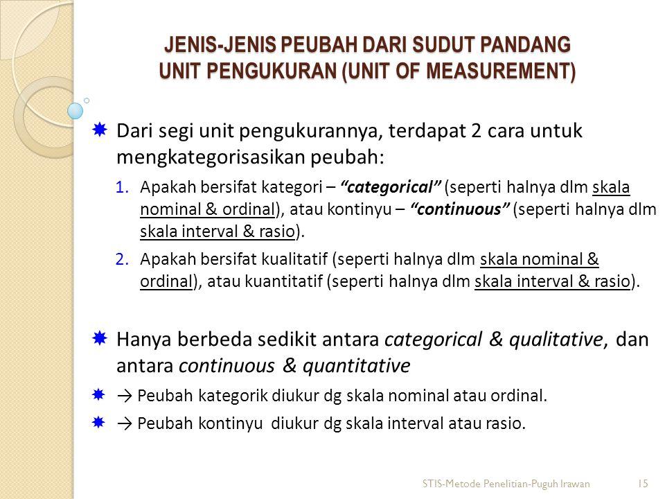 JENIS-JENIS PEUBAH DARI SUDUT PANDANG UNIT PENGUKURAN (UNIT OF MEASUREMENT)