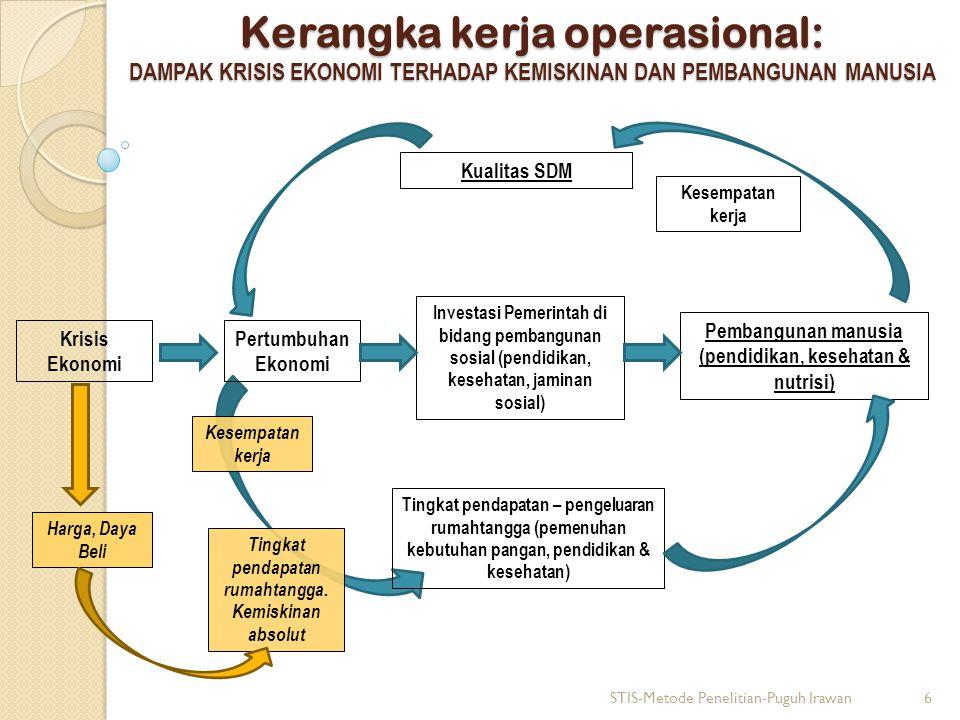 Kerangka kerja operasional: DAMPAK KRISIS EKONOMI TERHADAP KEMISKINAN DAN PEMBANGUNAN MANUSIA