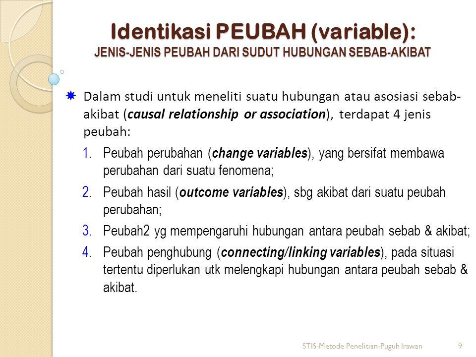Identikasi PEUBAH (variable): JENIS-JENIS PEUBAH DARI SUDUT HUBUNGAN SEBAB-AKIBAT