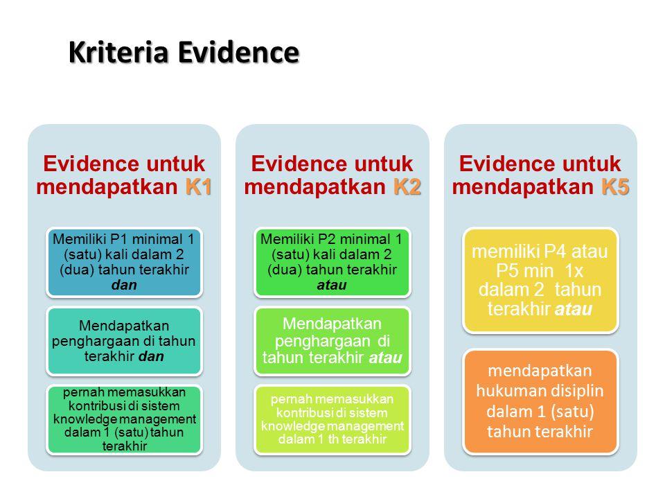 Kriteria Evidence Evidence untuk mendapatkan K1