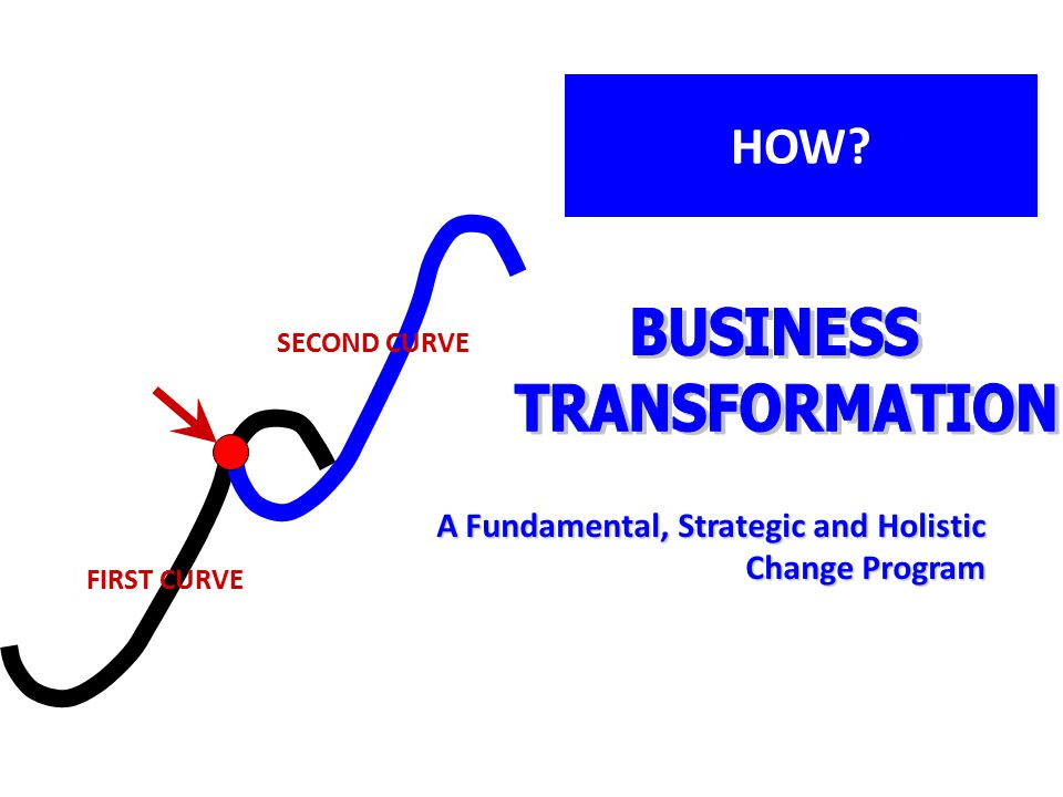 HOW BUSINESS TRANSFORMATION