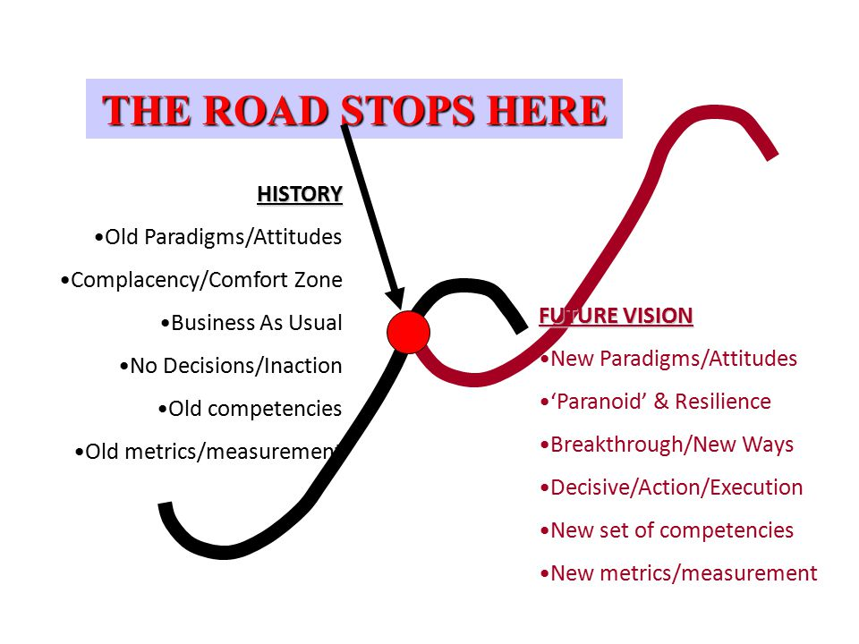 THE ROAD STOPS HERE HISTORY Old Paradigms/Attitudes