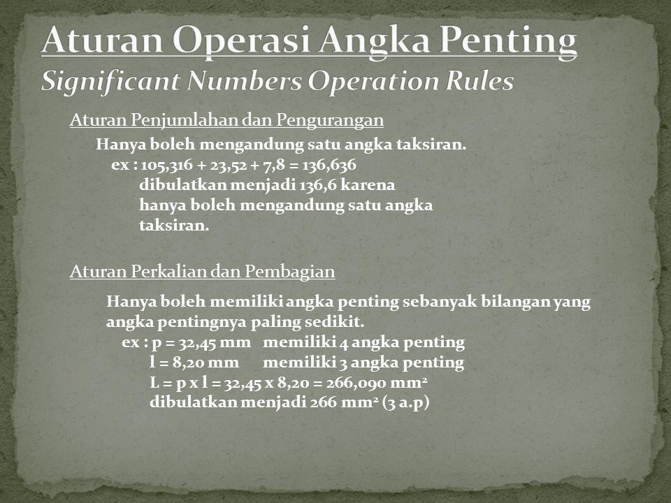 Aturan Operasi Angka Penting Significant Numbers Operation Rules