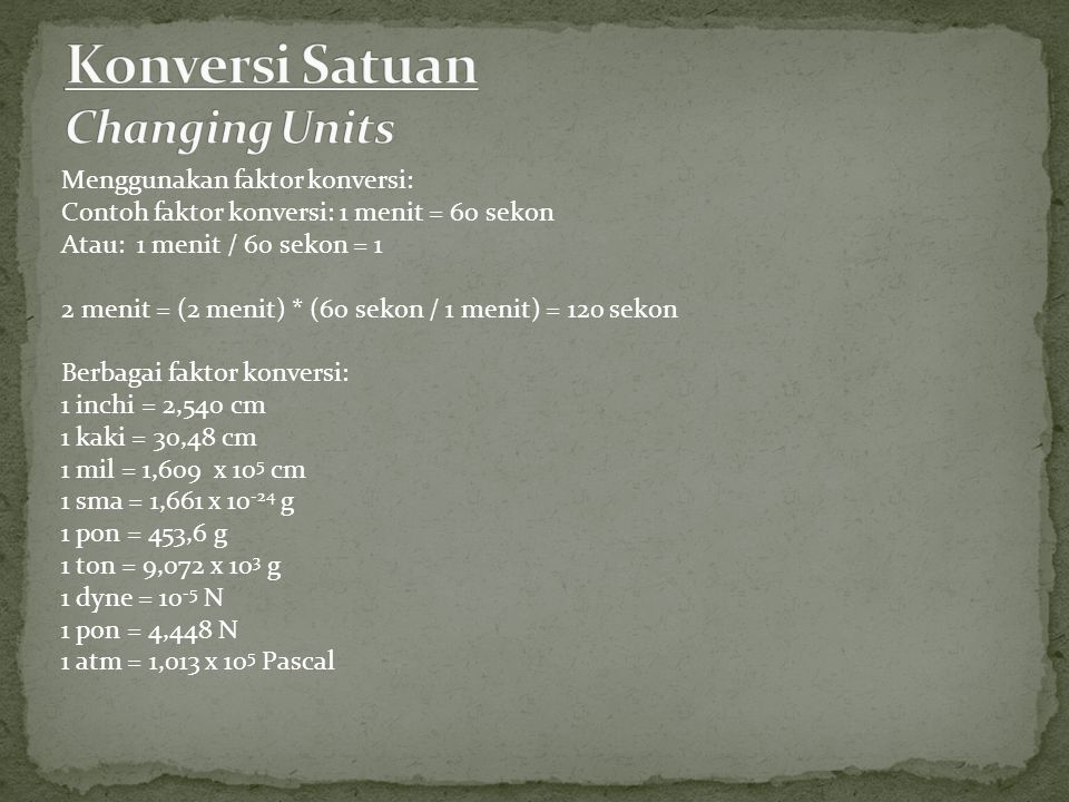Konversi Satuan Changing Units