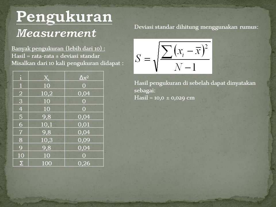 Pengukuran Measurement