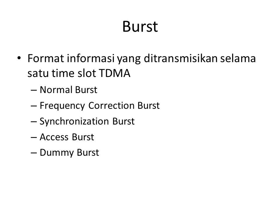 Burst Format informasi yang ditransmisikan selama satu time slot TDMA