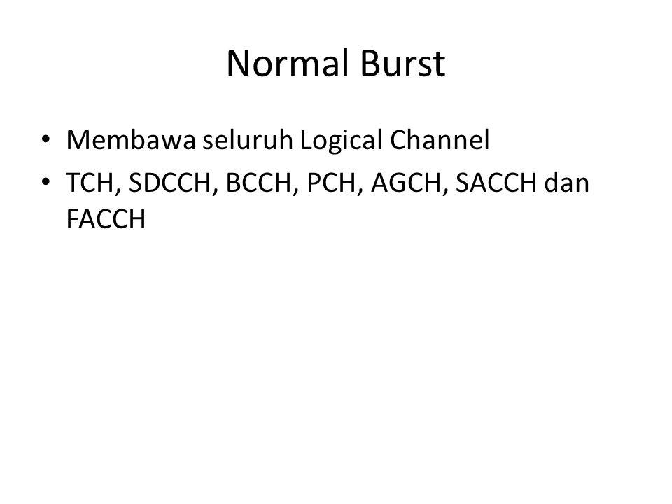 Normal Burst Membawa seluruh Logical Channel