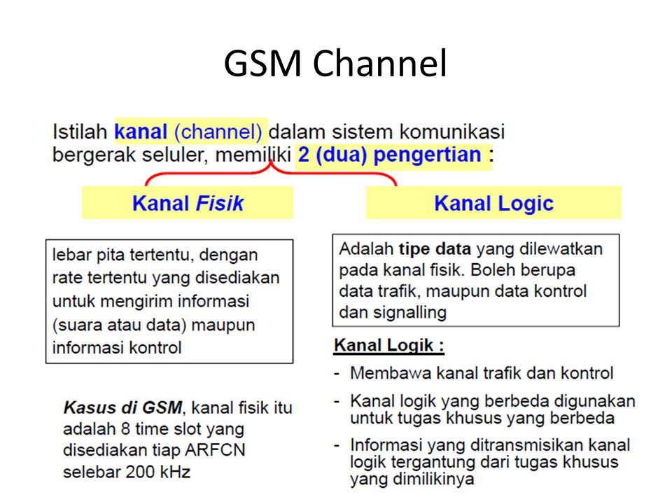 GSM Channel