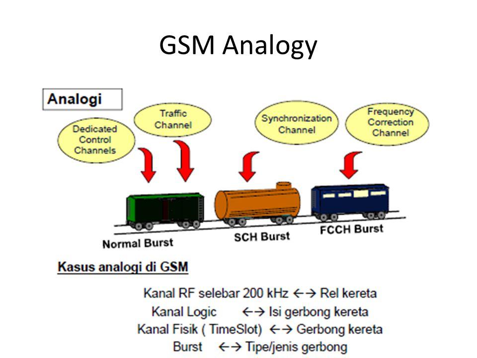 GSM Analogy