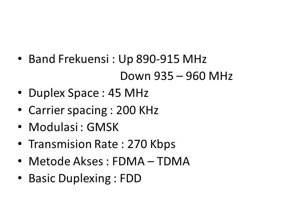 Band Frekuensi : Up 890-915 MHz