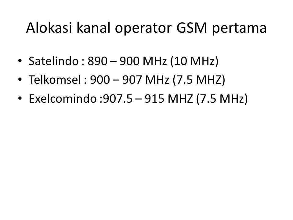 Alokasi kanal operator GSM pertama
