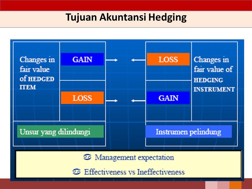 Tujuan Akuntansi Hedging