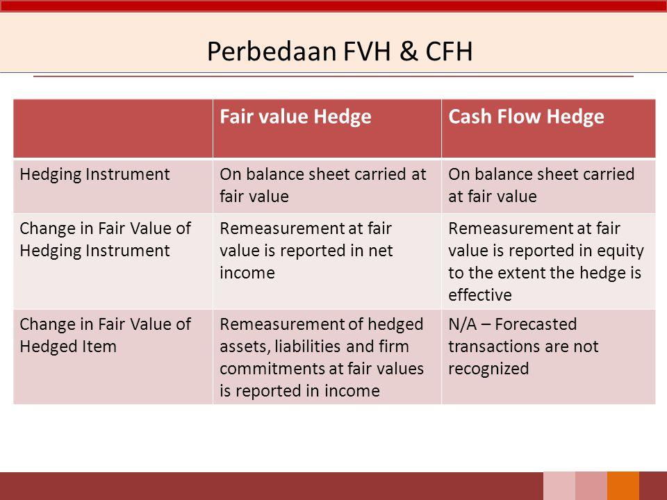 Perbedaan FVH & CFH Fair value Hedge Cash Flow Hedge